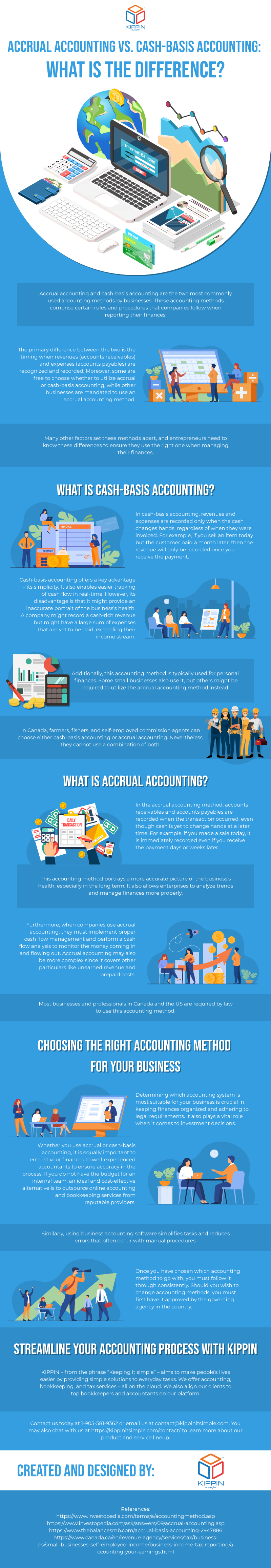 Accrual Accounting vs. Cash Basis Accounting: What is the Difference?